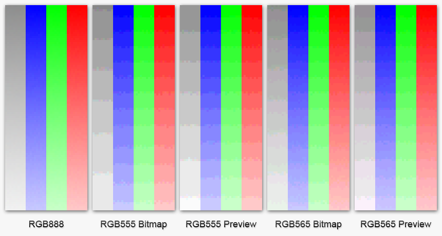 Simulating 16-bit (65536) colour in Photoshop | EDais Blog